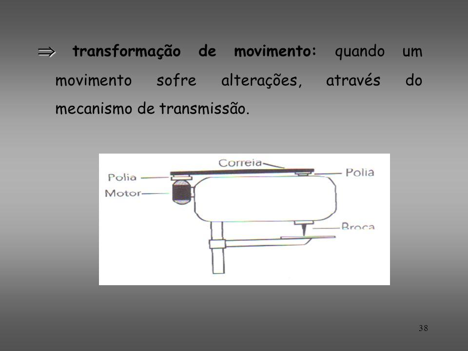  transformação de movimento: quando um movimento sofre alterações, através do mecanismo de transmissão.