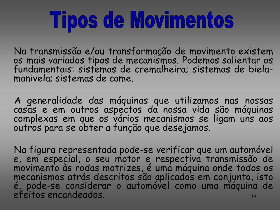 Tipos de Movimentos