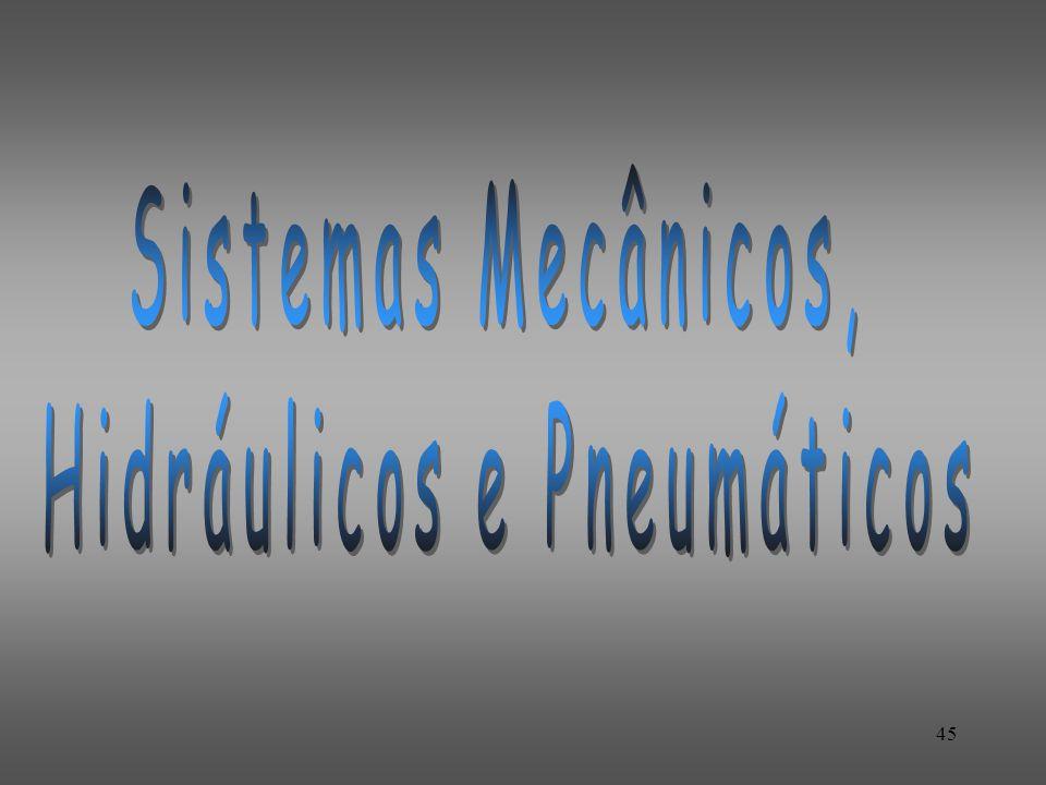 Hidráulicos e Pneumáticos