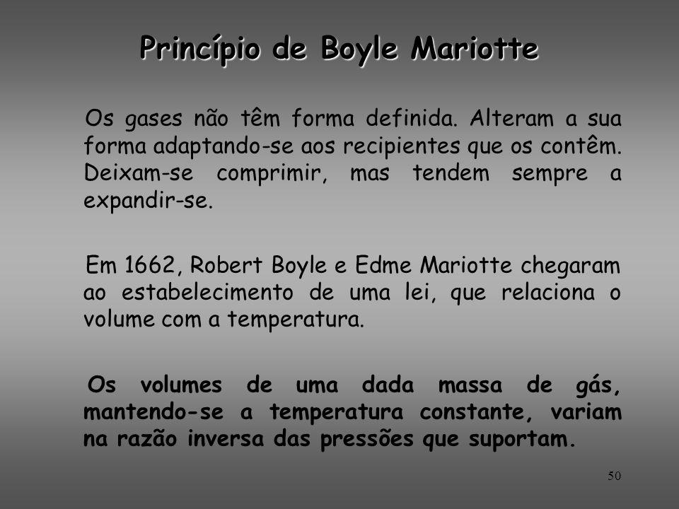Princípio de Boyle Mariotte