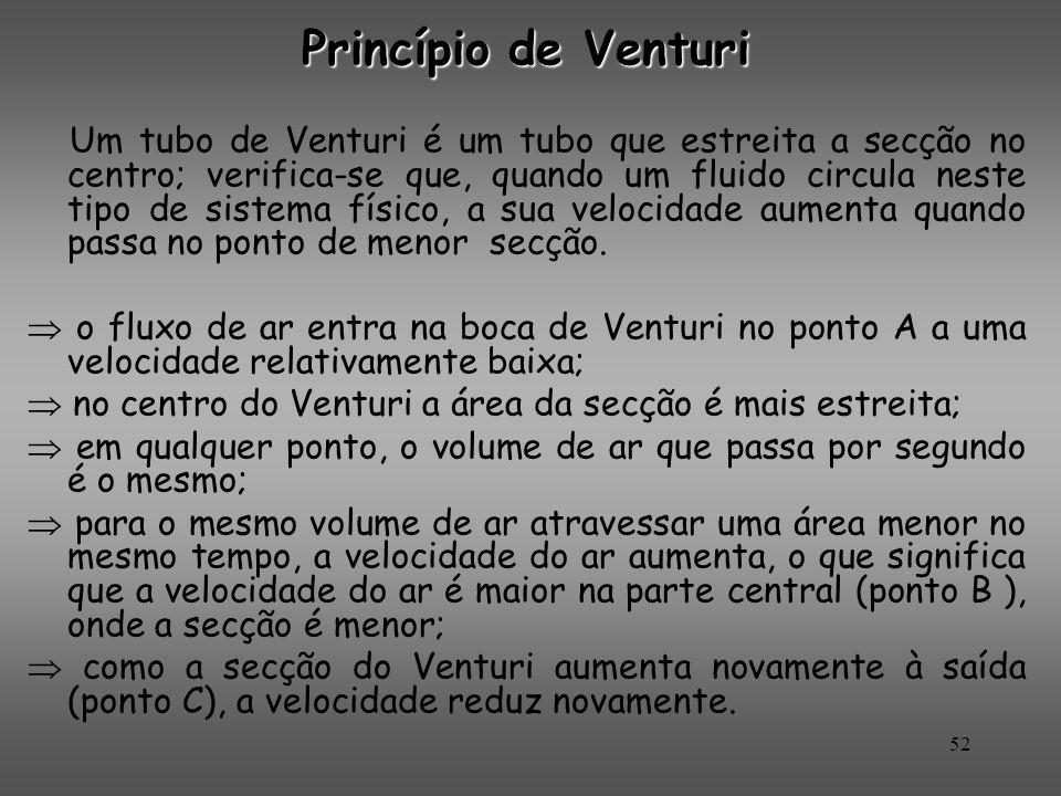 Princípio de Venturi