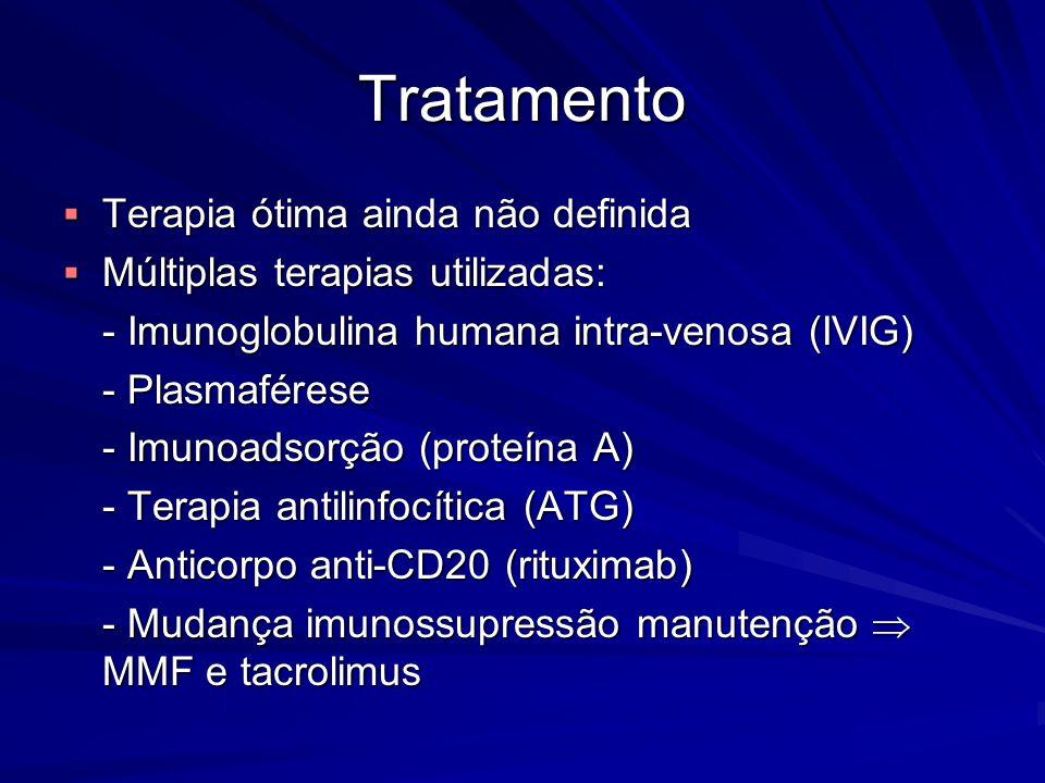 Tratamento Terapia ótima ainda não definida