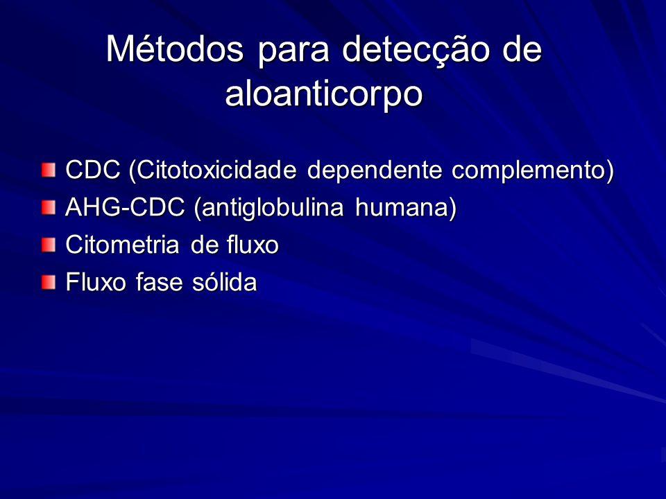 Métodos para detecção de aloanticorpo