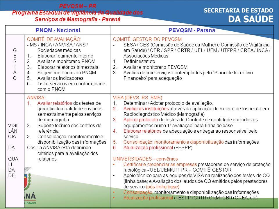 PNQM - Nacional PEVQSM - Paraná
