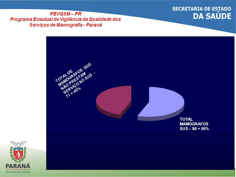 EQUIPAMENTOS DE MAMOGRAFIA – PARANÁ - 2012