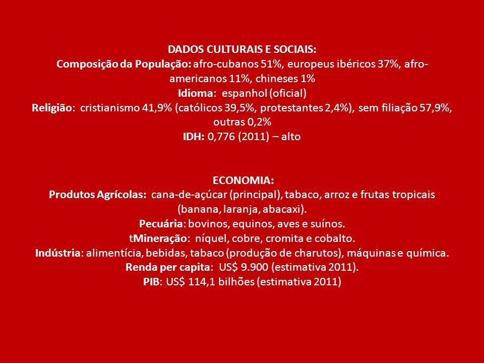 DADOS CULTURAIS E SOCIAIS: Composição da População: afro-cubanos 51%, europeus ibéricos 37%, afro-americanos 11%, chineses 1% Idioma: espanhol (oficial) Religião: cristianismo 41,9% (católicos 39,5%, protestantes 2,4%), sem filiação 57,9%, outras 0,2% IDH: 0,776 (2011) – alto ECONOMIA: Produtos Agrícolas: cana-de-açúcar (principal), tabaco, arroz e frutas tropicais (banana, laranja, abacaxi).