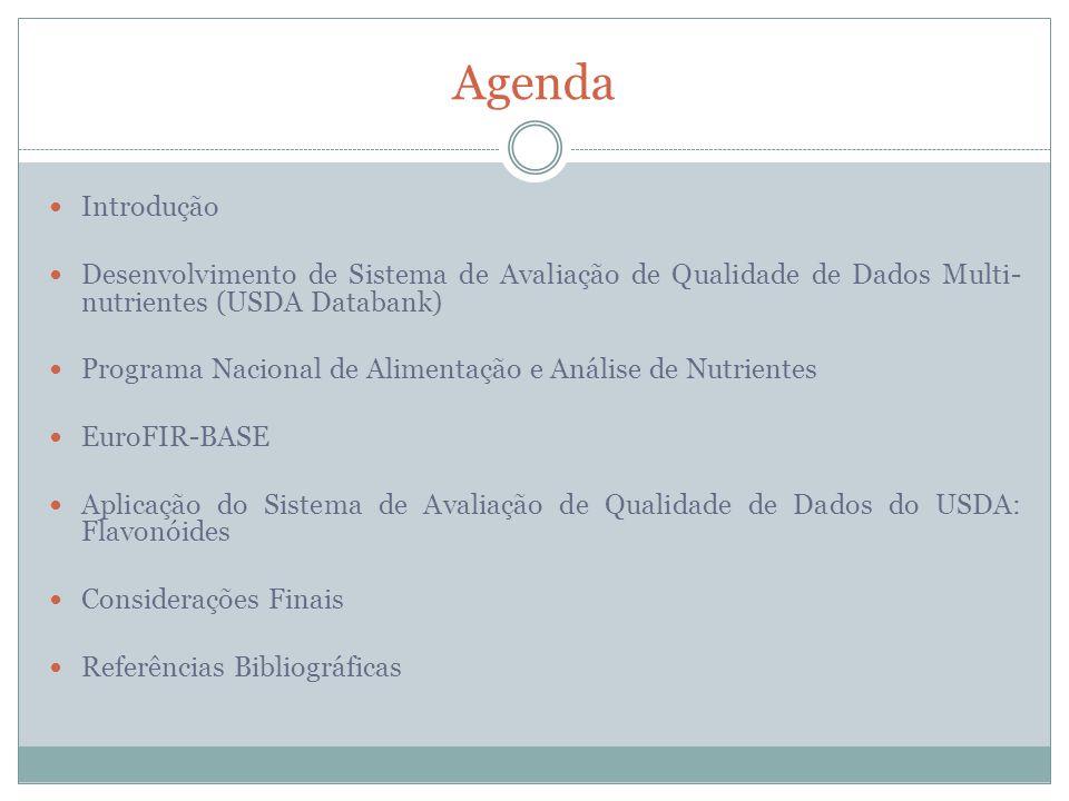 Agenda Introdução. Desenvolvimento de Sistema de Avaliação de Qualidade de Dados Multi-nutrientes (USDA Databank)