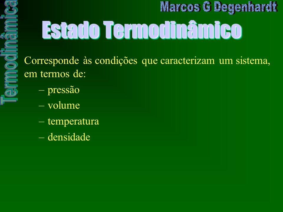 Estado Termodinâmico Corresponde às condições que caracterizam um sistema, em termos de: pressão. volume.
