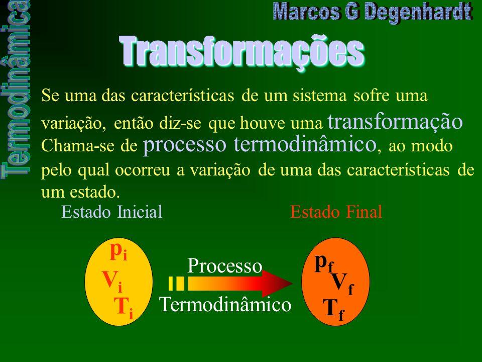 Transformações pi pf Vi Vf Ti Tf Processo Termodinâmico