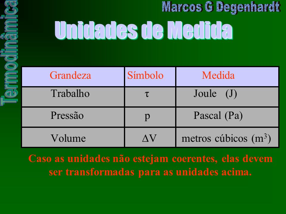 Unidades de Medida Grandeza Símbolo Medida Trabalho τ Joule (J)