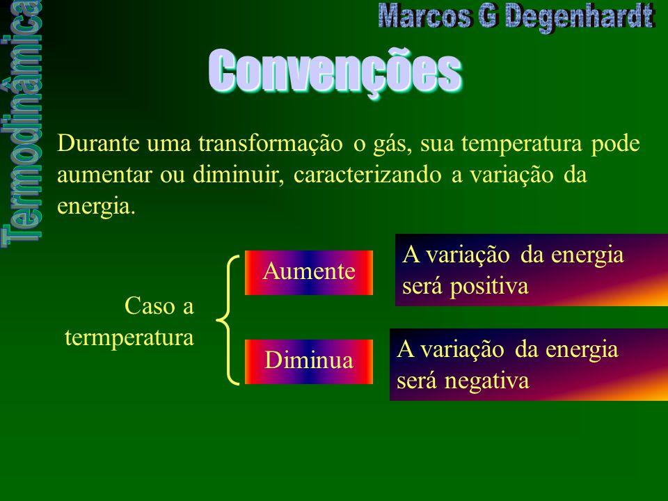 Convenções Durante uma transformação o gás, sua temperatura pode aumentar ou diminuir, caracterizando a variação da energia.