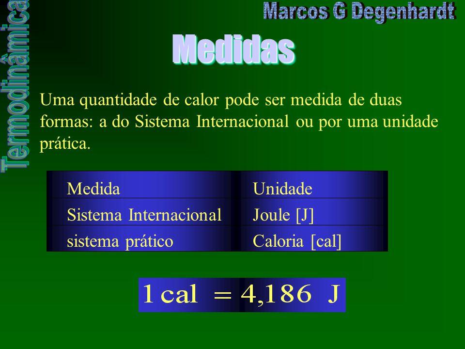 Medidas Uma quantidade de calor pode ser medida de duas formas: a do Sistema Internacional ou por uma unidade prática.