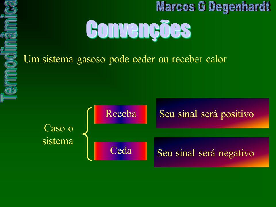 Convenções Um sistema gasoso pode ceder ou receber calor
