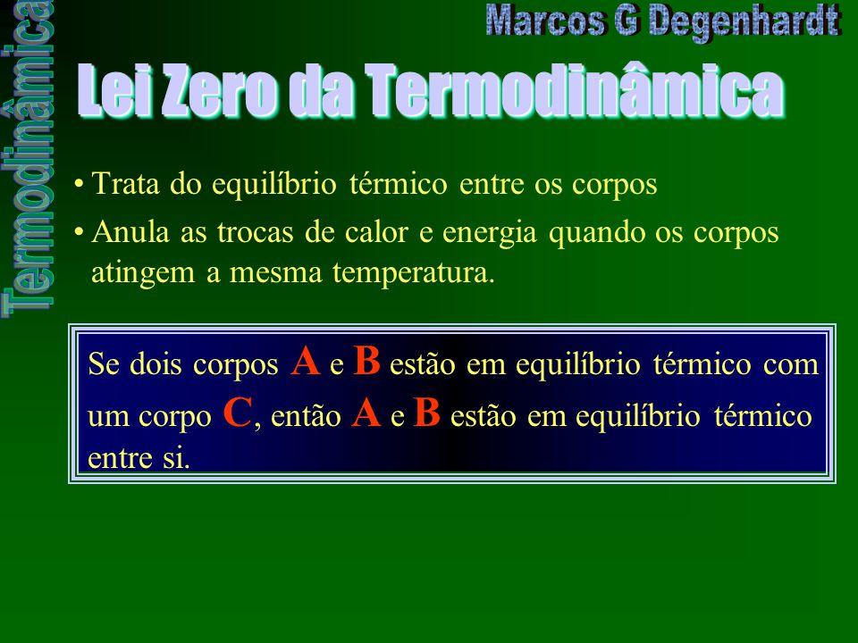 Lei Zero da Termodinâmica