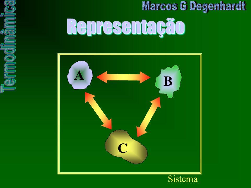 Representação A B C Sistema