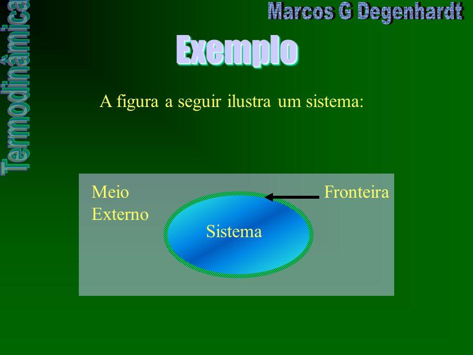 Exemplo A figura a seguir ilustra um sistema: Meio Externo Fronteira