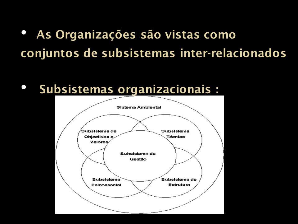 As Organizações são vistas como conjuntos de subsistemas inter-relacionados