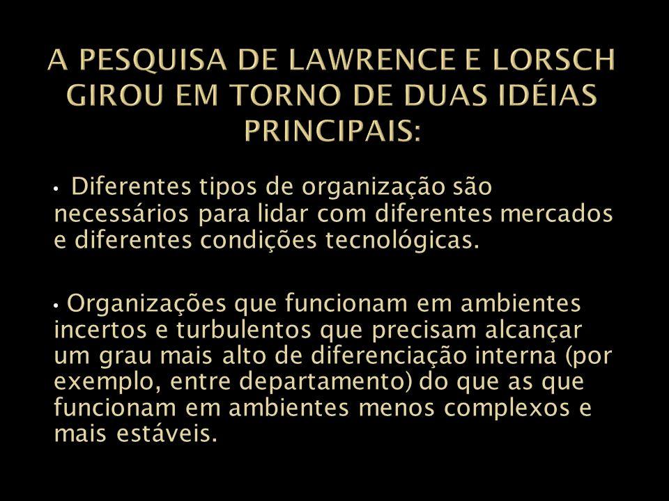 A pesquisa de Lawrence e Lorsch girou em torno de duas idéias principais: