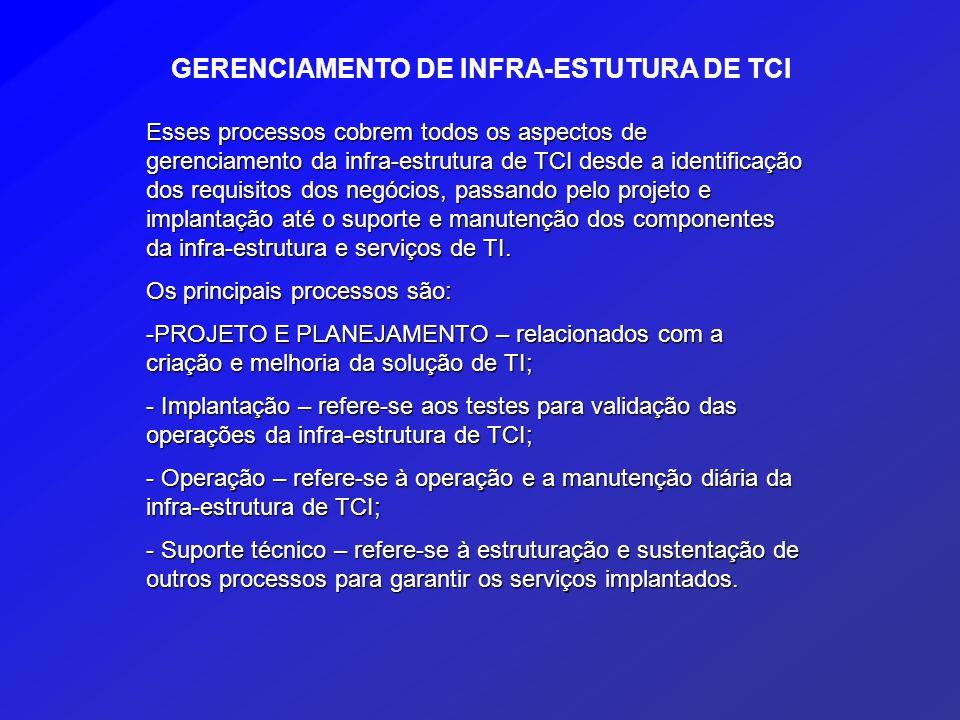 GERENCIAMENTO DE INFRA-ESTUTURA DE TCI