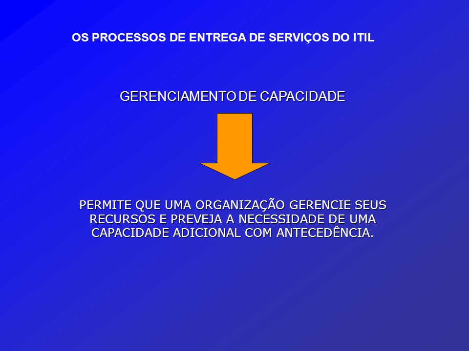 GERENCIAMENTO DE CAPACIDADE