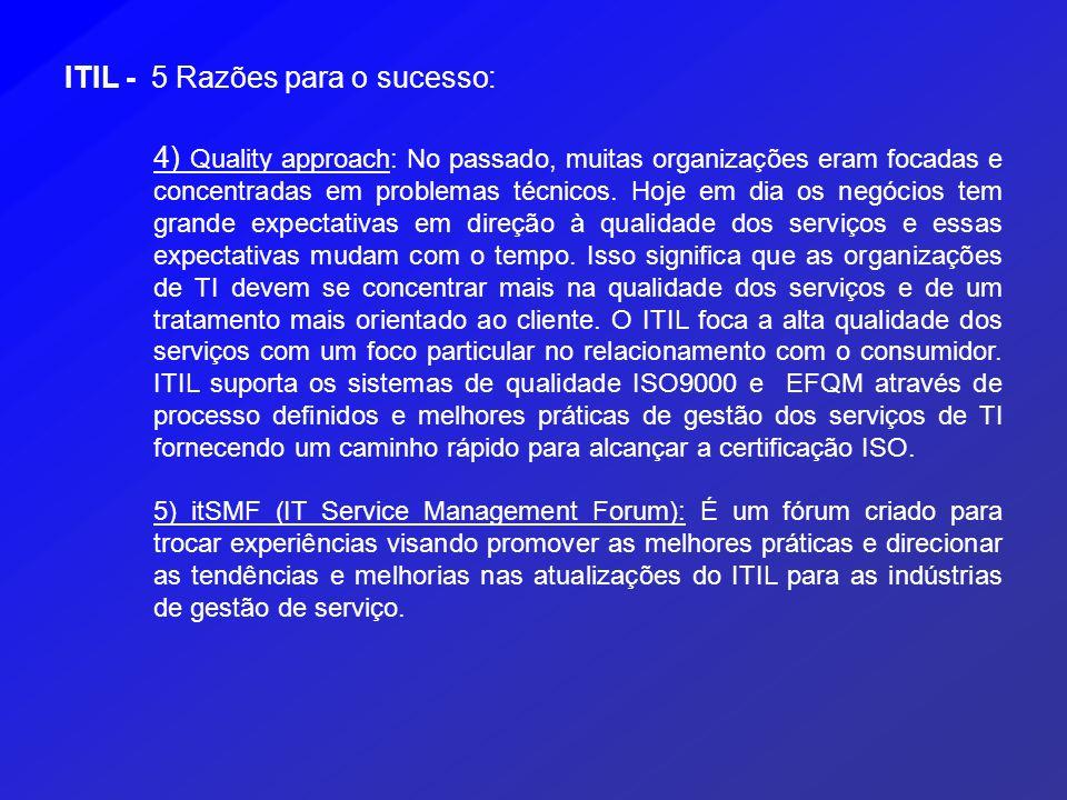 ITIL - 5 Razões para o sucesso:
