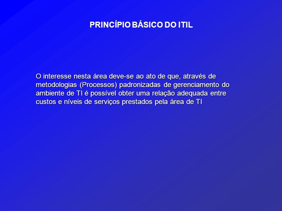 PRINCÍPIO BÁSICO DO ITIL