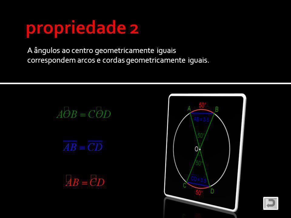 propriedade 2 A ângulos ao centro geometricamente iguais
