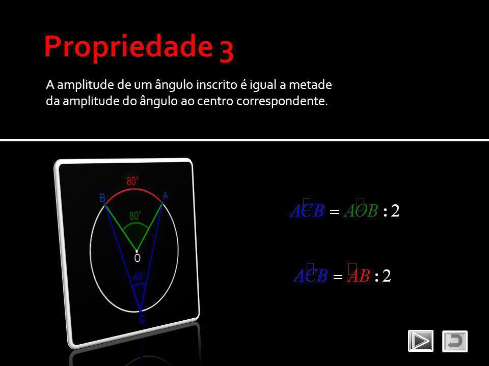 Propriedade 3 A amplitude de um ângulo inscrito é igual a metade