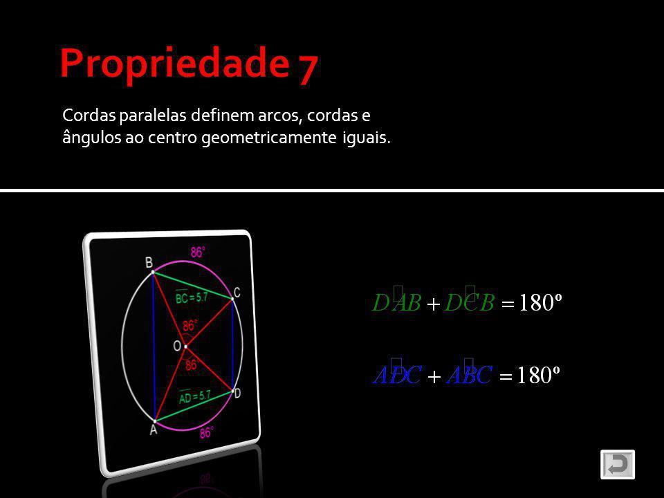 Propriedade 7 Cordas paralelas definem arcos, cordas e