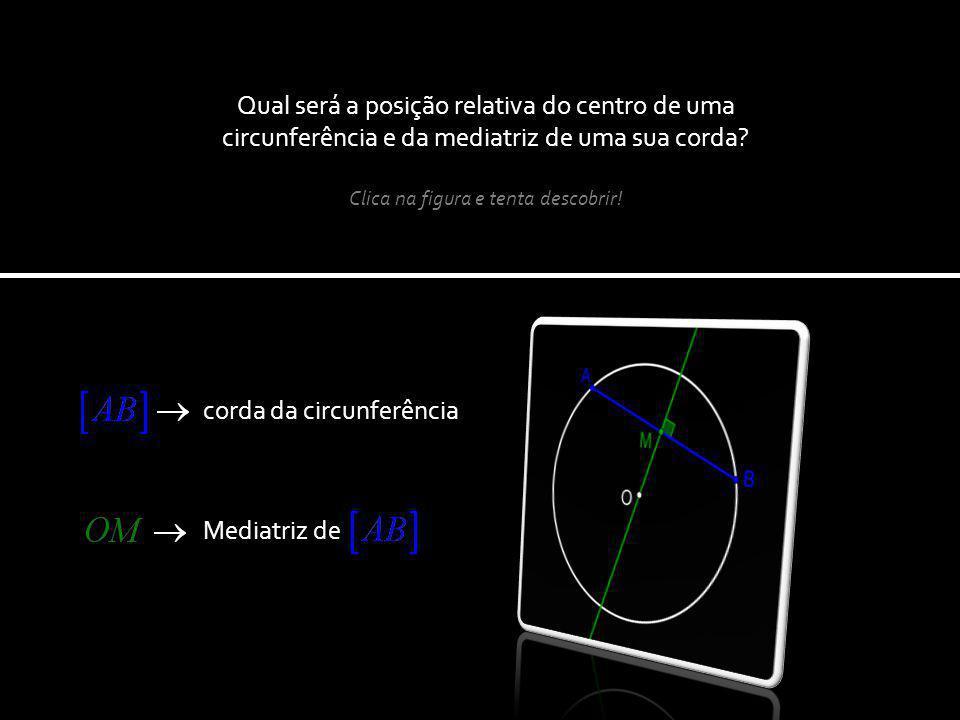 Qual será a posição relativa do centro de uma