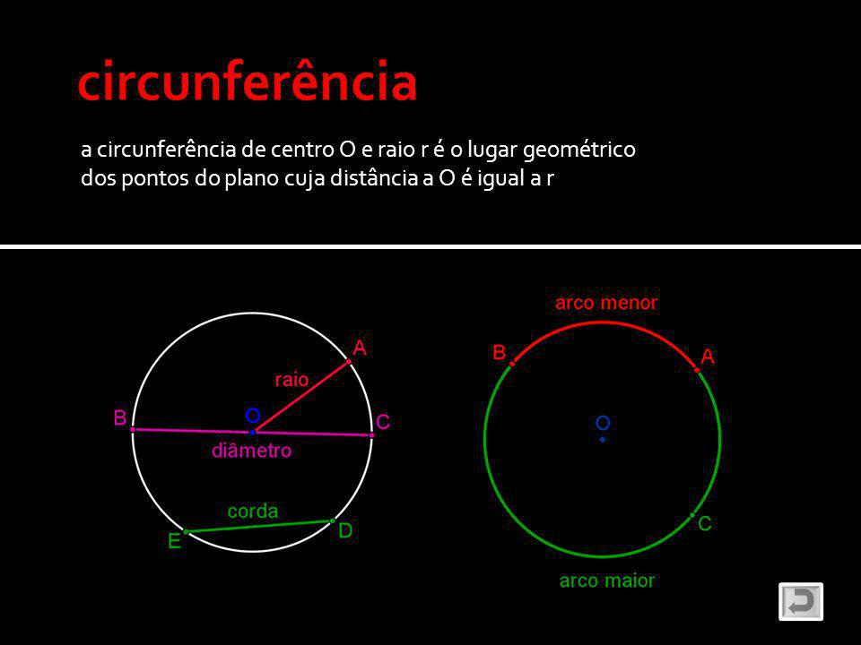 circunferência a circunferência de centro O e raio r é o lugar geométrico.
