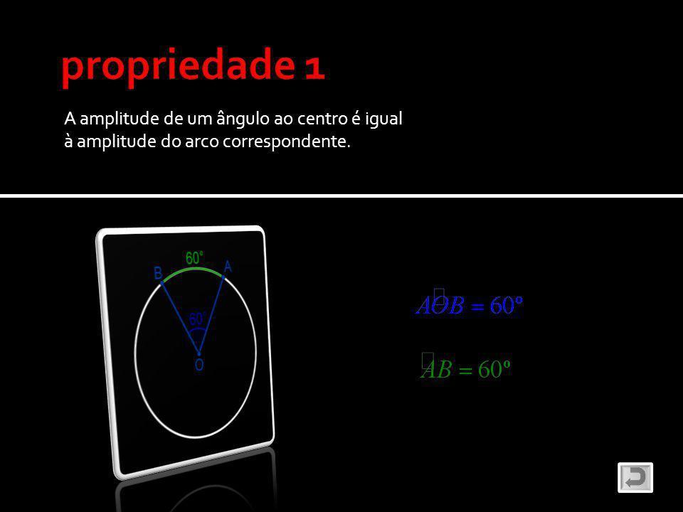 propriedade 1 A amplitude de um ângulo ao centro é igual