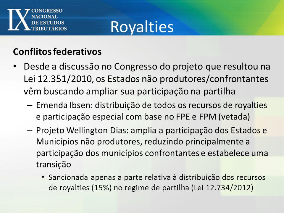 Royalties Conflitos federativos