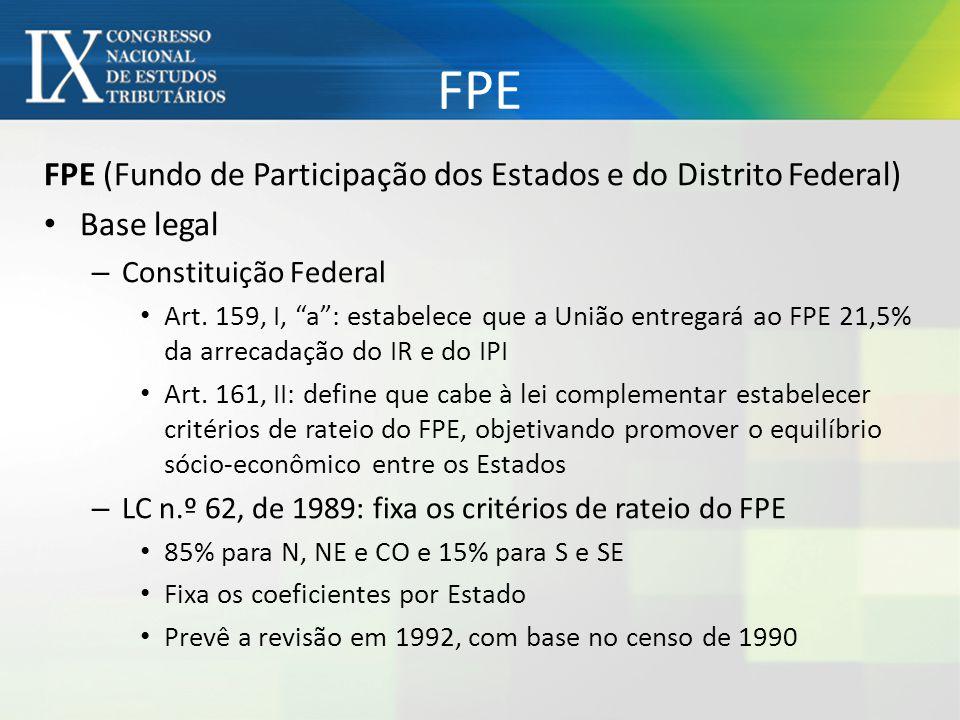 FPE FPE (Fundo de Participação dos Estados e do Distrito Federal)