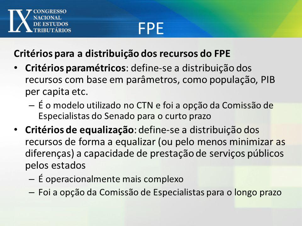 FPE Critérios para a distribuição dos recursos do FPE