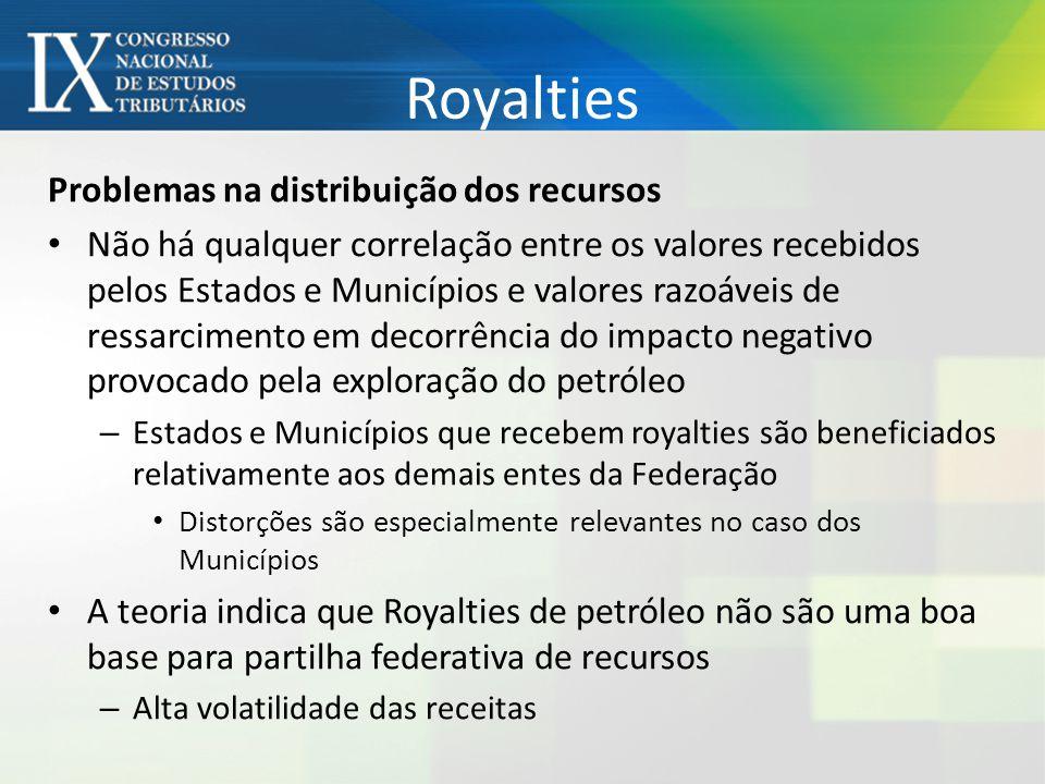 Royalties Problemas na distribuição dos recursos