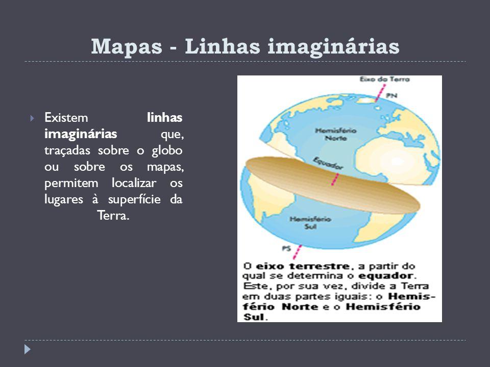 Mapas - Linhas imaginárias