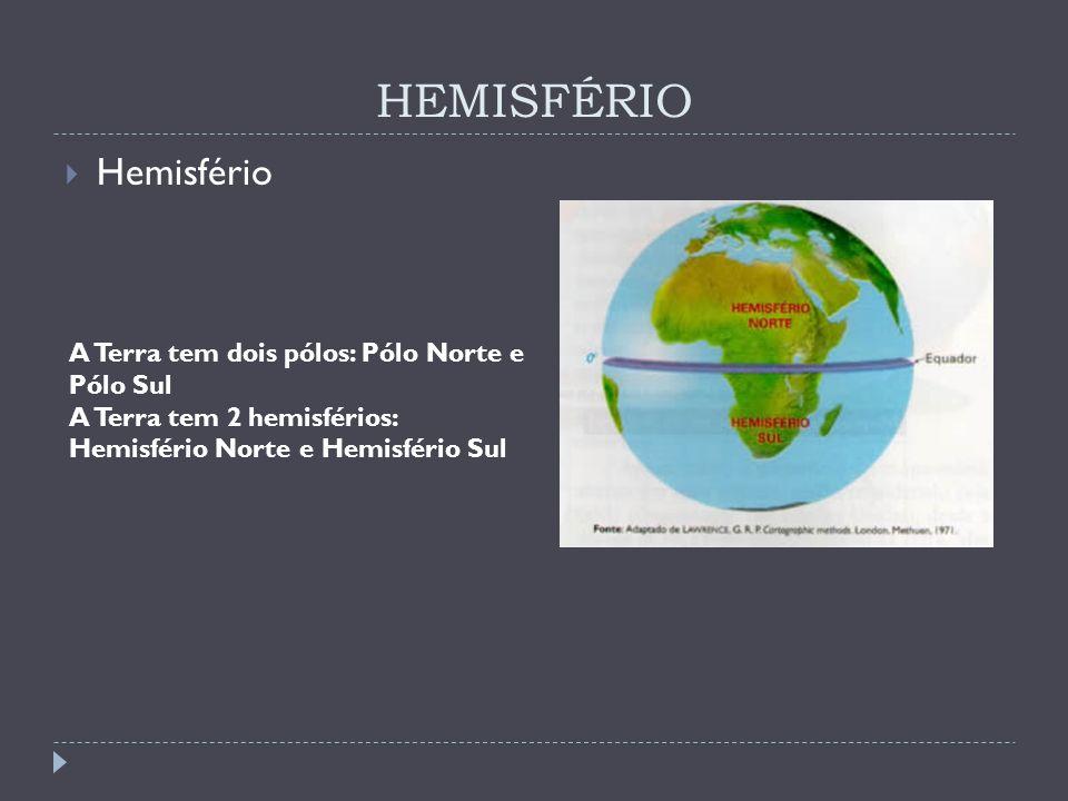 HEMISFÉRIO Hemisfério