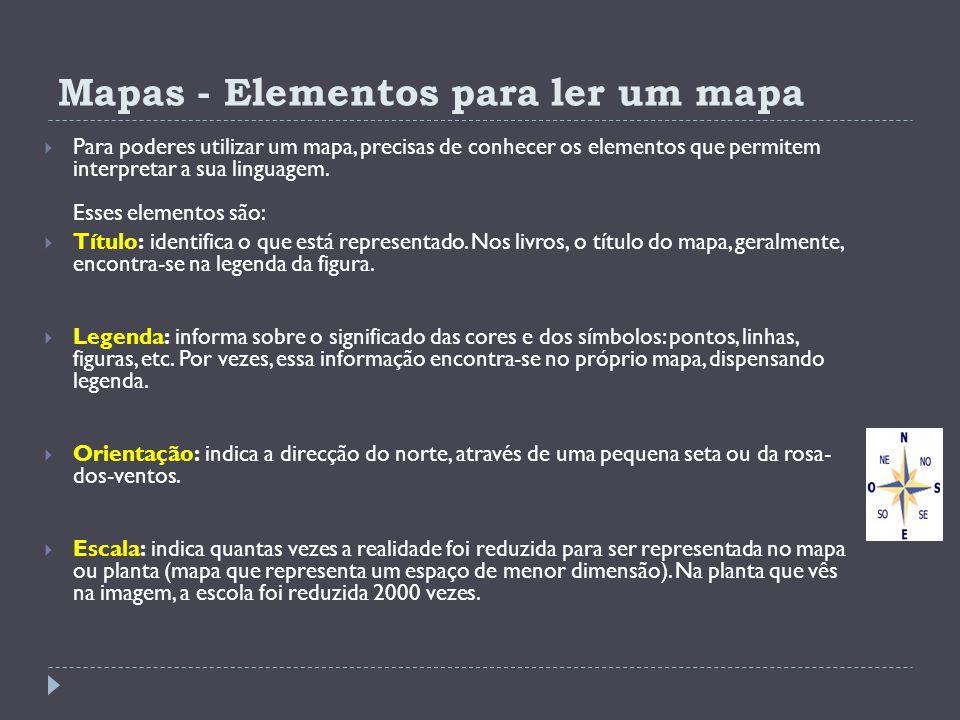 Mapas - Elementos para ler um mapa