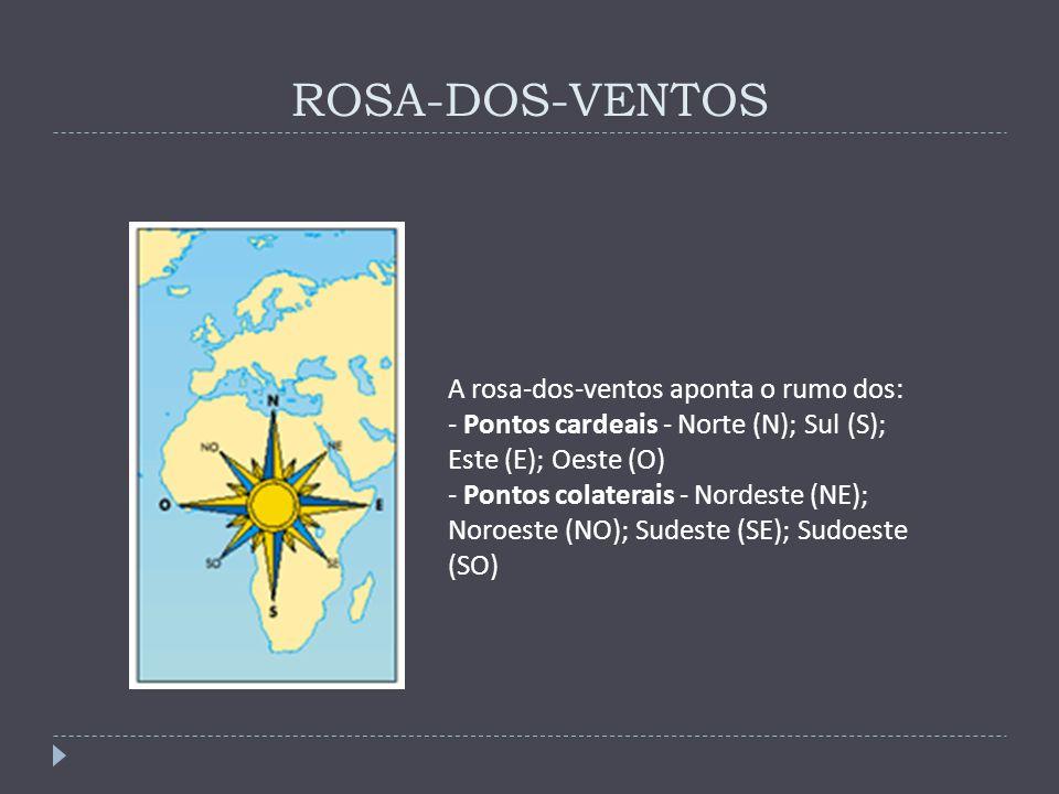 ROSA-DOS-VENTOS A rosa-dos-ventos aponta o rumo dos: