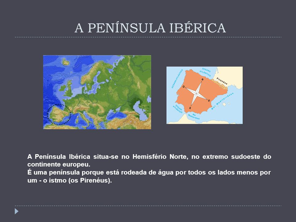 A PENÍNSULA IBÉRICA A Península Ibérica situa-se no Hemisfério Norte, no extremo sudoeste do continente europeu.