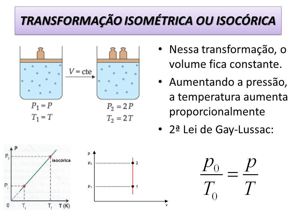 TRANSFORMAÇÃO ISOMÉTRICA OU ISOCÓRICA