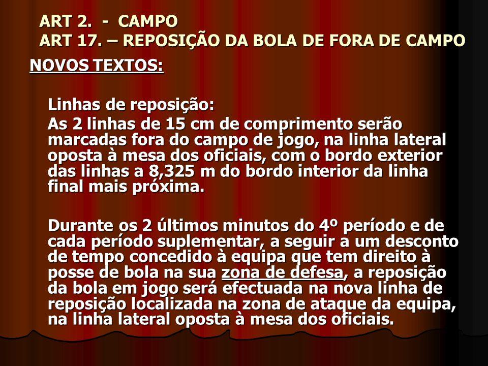 ART 2. - CAMPO ART 17. – REPOSIÇÃO DA BOLA DE FORA DE CAMPO
