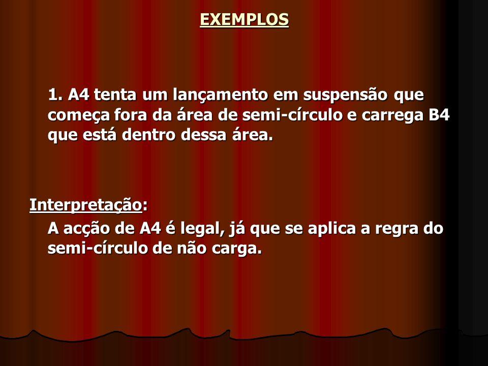 EXEMPLOS 1. A4 tenta um lançamento em suspensão que começa fora da área de semi-círculo e carrega B4 que está dentro dessa área.
