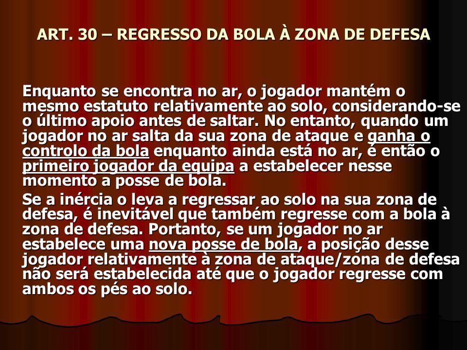 ART. 30 – REGRESSO DA BOLA À ZONA DE DEFESA
