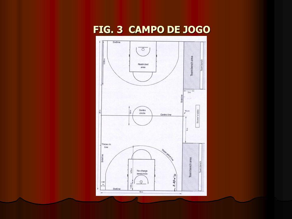 FIG. 3 CAMPO DE JOGO