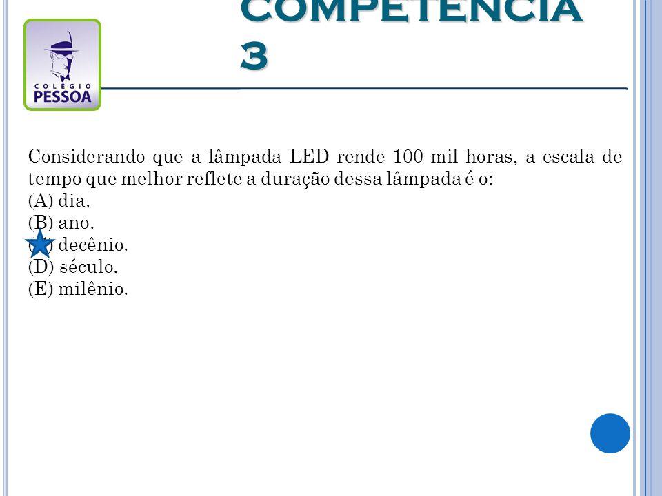 COMPETÊNCIA 3 Considerando que a lâmpada LED rende 100 mil horas, a escala de tempo que melhor reflete a duração dessa lâmpada é o: