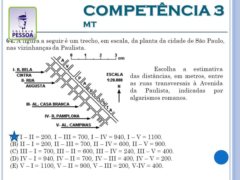 COMPETÊNCIA 3 MT 04. A figura a seguir é um trecho, em escala, da planta da cidade de São Paulo, nas vizinhanças da Paulista.