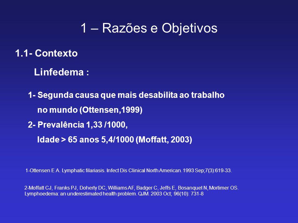 1 – Razões e Objetivos 1.1- Contexto Linfedema :