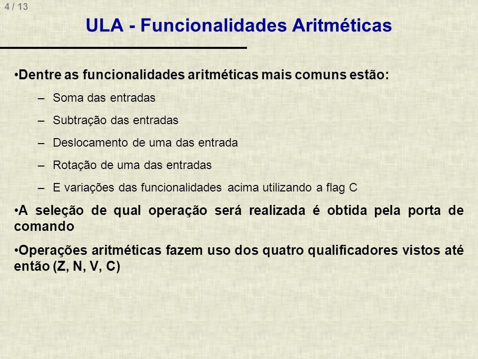 ULA - Funcionalidades Aritméticas